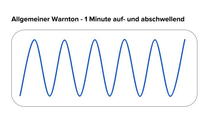 Warnsignal - Sirenensignal